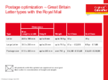 Letter types of the Royal Mail